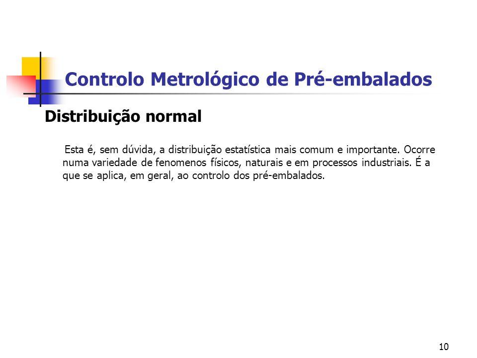 Controlo Metrológico de Pré-embalados