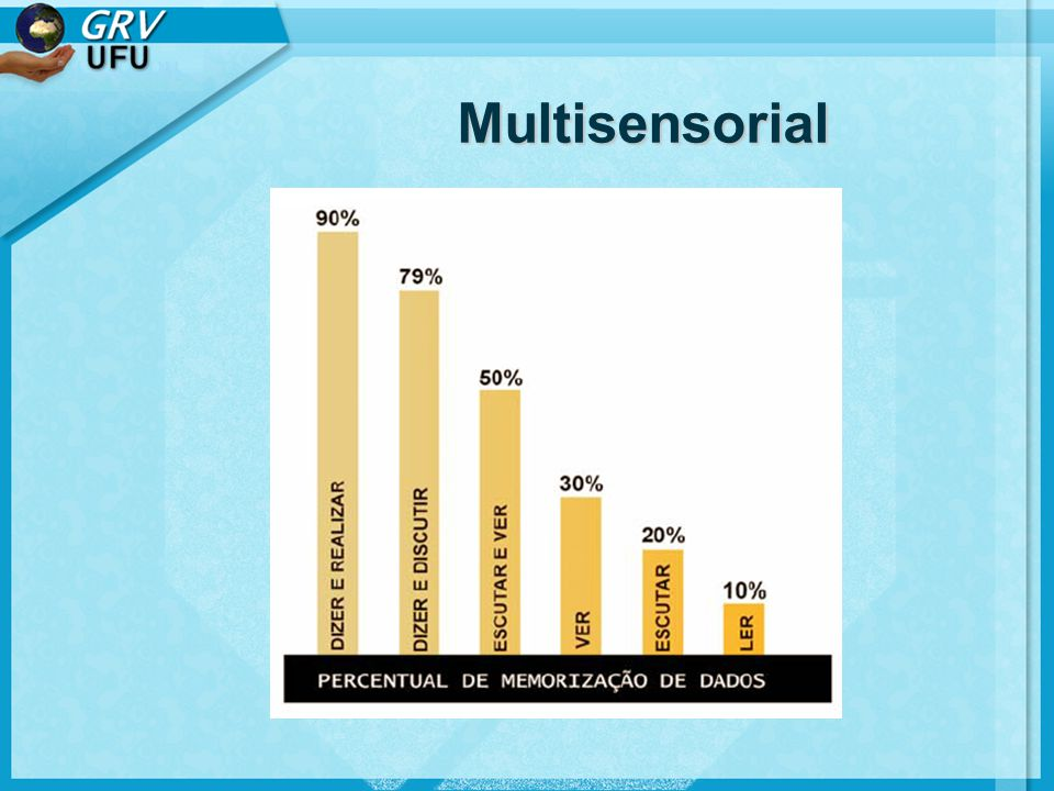 Multisensorial