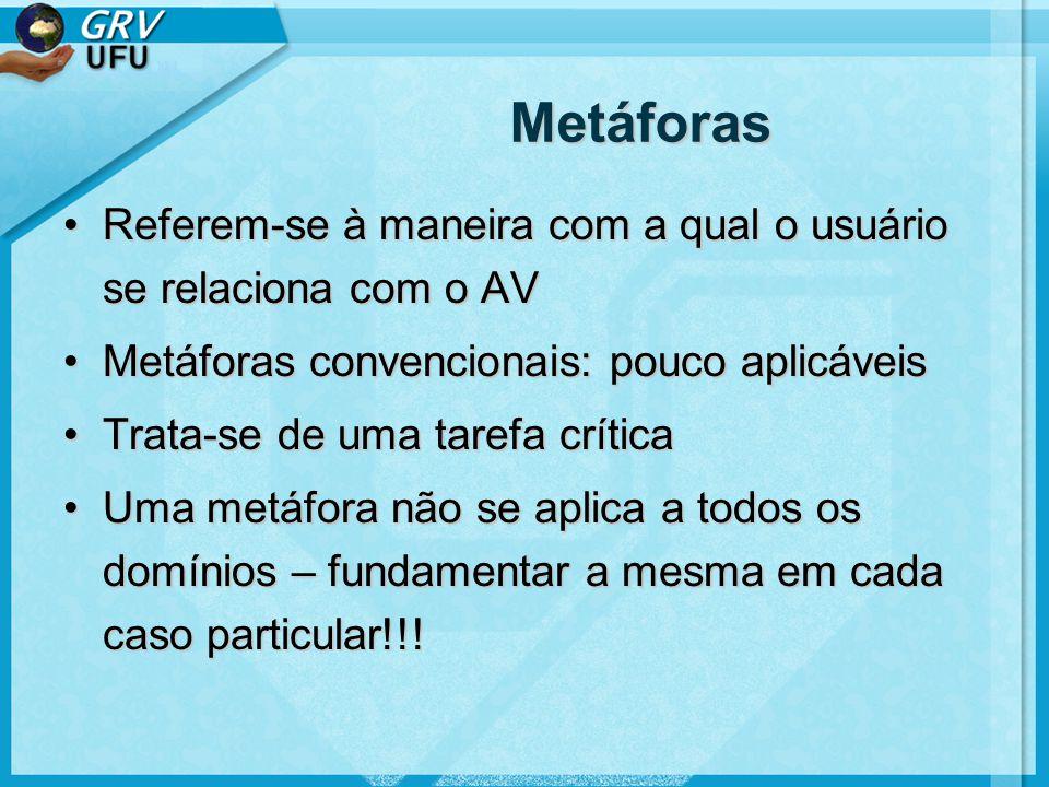 Metáforas Referem-se à maneira com a qual o usuário se relaciona com o AV. Metáforas convencionais: pouco aplicáveis.
