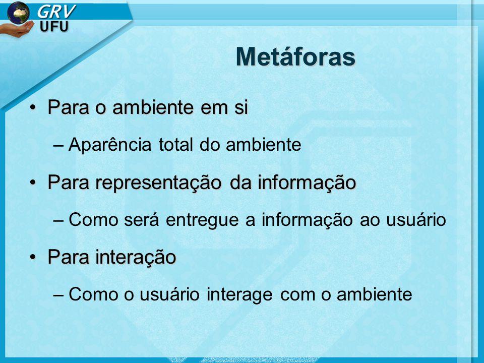 Metáforas Para o ambiente em si Para representação da informação