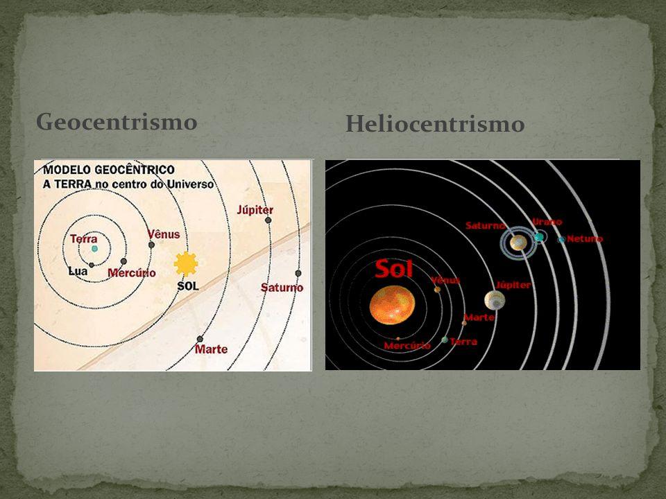 Heliocentrismo Geocentrismo