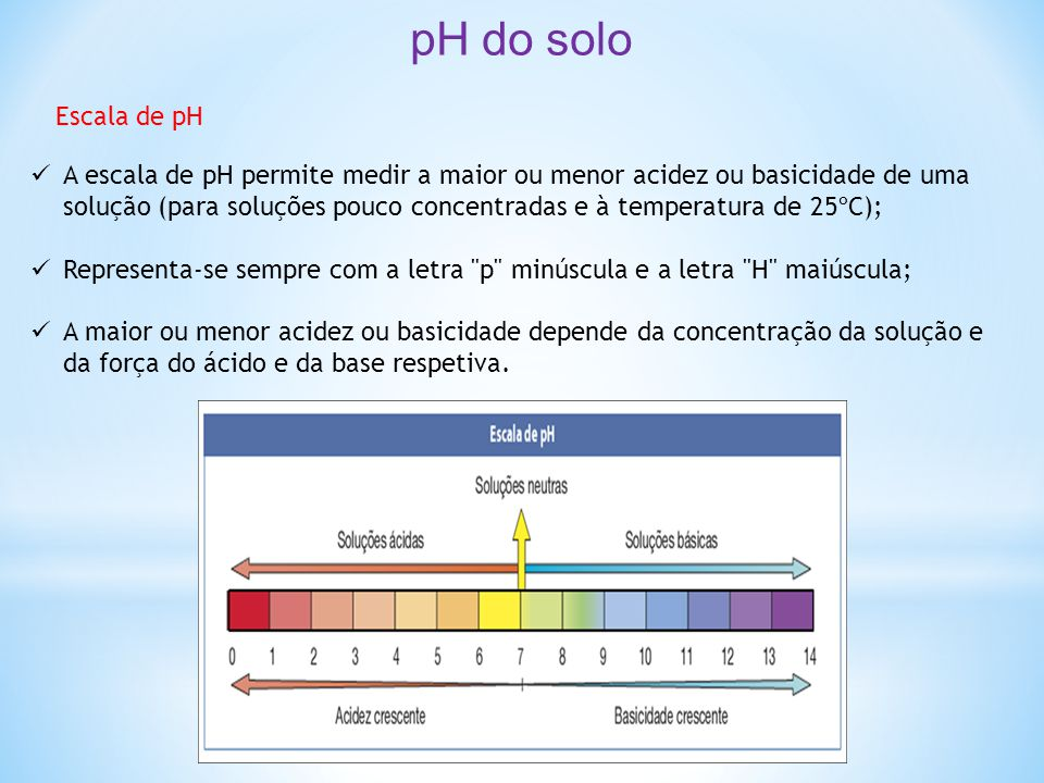 pH do solo Escala de pH.