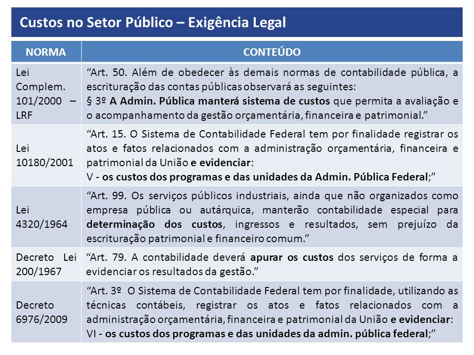 Custos no Setor Público – Exigência Legal