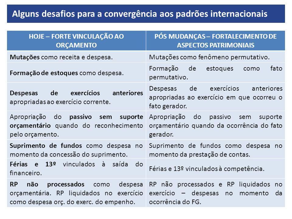 Alguns desafios para a convergência aos padrões internacionais