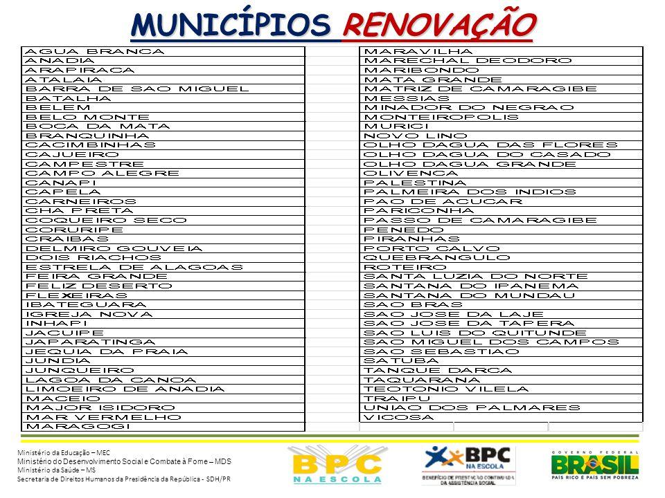 MUNICÍPIOS RENOVAÇÃO Ministério da Educação – MEC