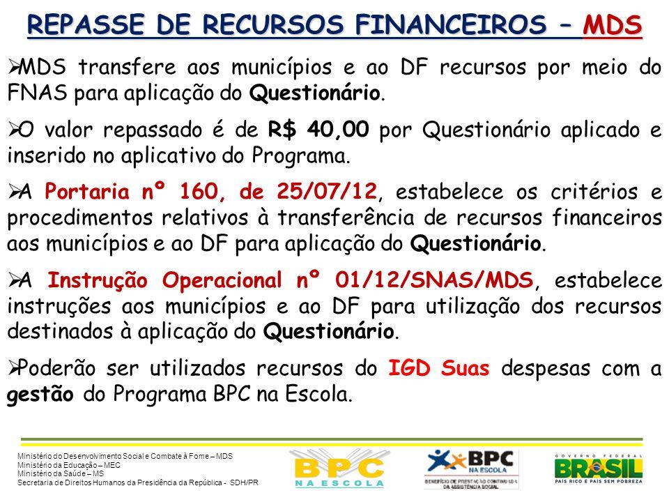 REPASSE DE RECURSOS FINANCEIROS – MDS