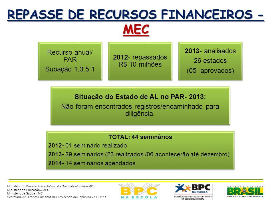 REPASSE DE RECURSOS FINANCEIROS - MEC