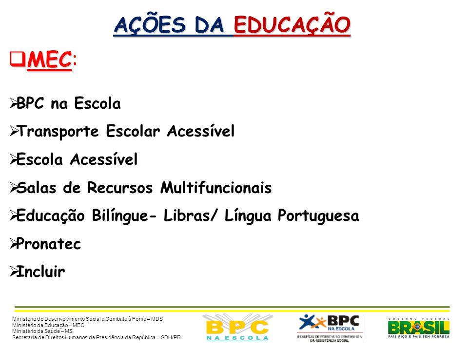 AÇÕES DA EDUCAÇÃO MEC: BPC na Escola Transporte Escolar Acessível