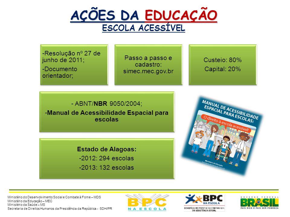 AÇÕES DA EDUCAÇÃO ESCOLA ACESSÍVEL -Resolução nº 27 de junho de 2011;