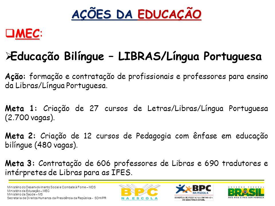 AÇÕES DA EDUCAÇÃO MEC: Educação Bilíngue – LIBRAS/Língua Portuguesa
