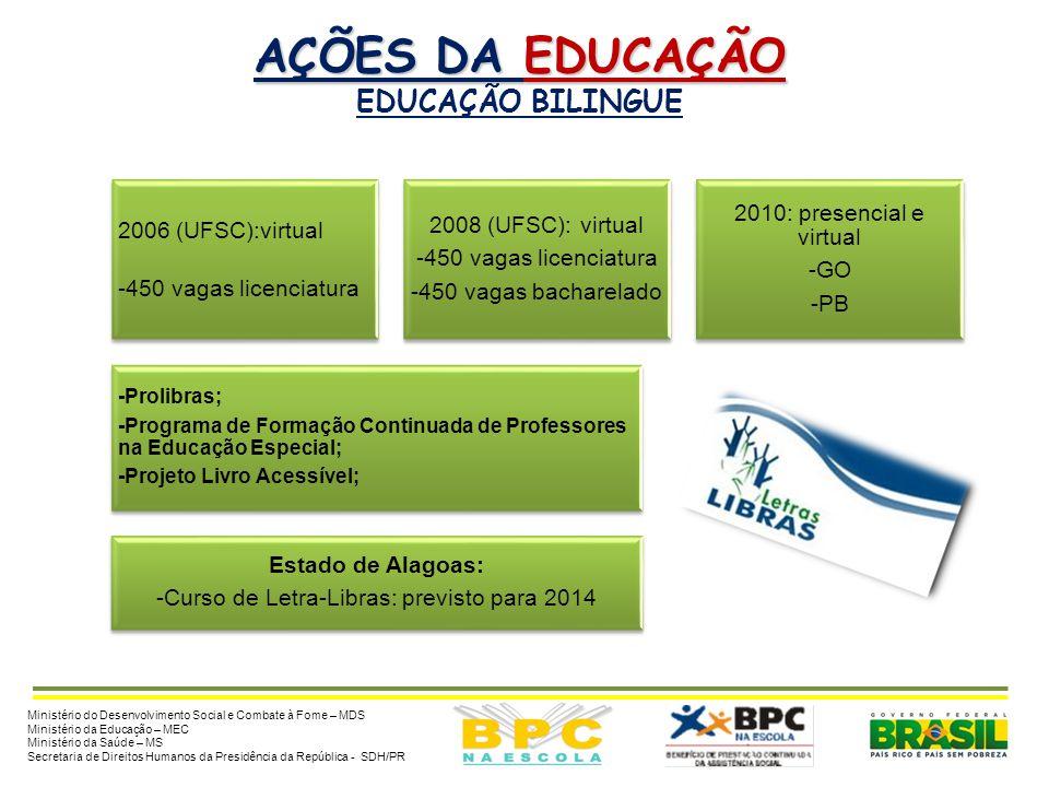 -Curso de Letra-Libras: previsto para 2014