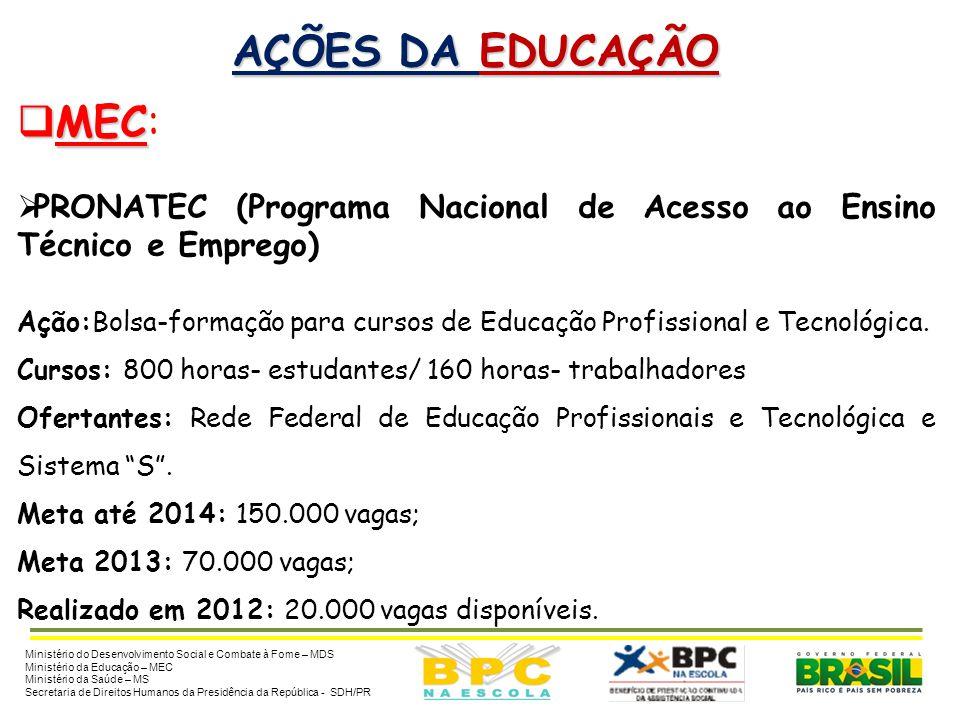 AÇÕES DA EDUCAÇÃO MEC: PRONATEC (Programa Nacional de Acesso ao Ensino Técnico e Emprego)