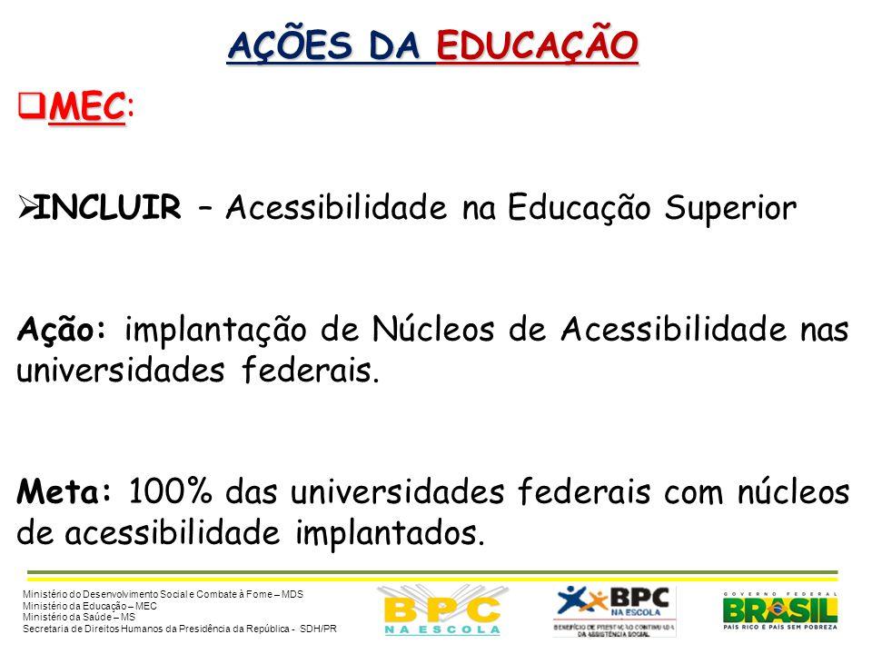 AÇÕES DA EDUCAÇÃO MEC: INCLUIR – Acessibilidade na Educação Superior