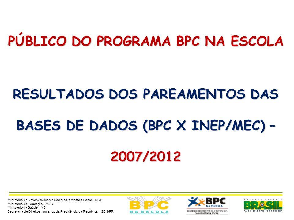 PÚBLICO DO PROGRAMA BPC NA ESCOLA