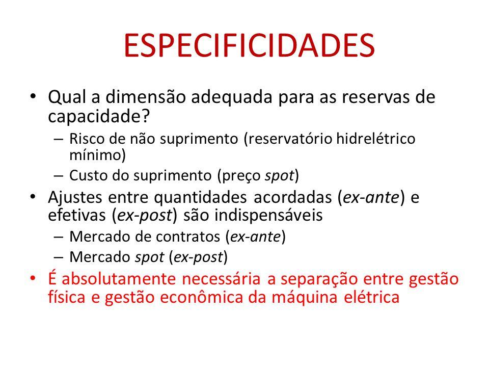 ESPECIFICIDADES Qual a dimensão adequada para as reservas de capacidade Risco de não suprimento (reservatório hidrelétrico mínimo)