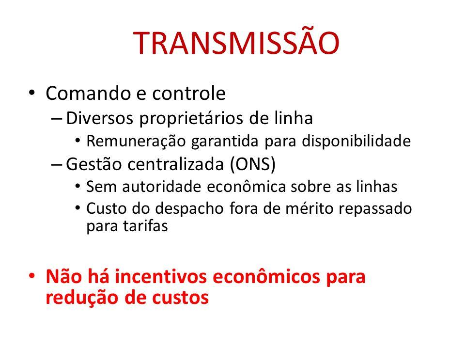 TRANSMISSÃO Comando e controle