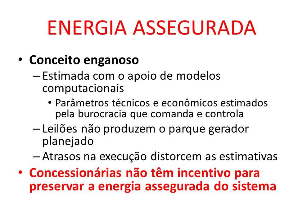 ENERGIA ASSEGURADA Conceito enganoso