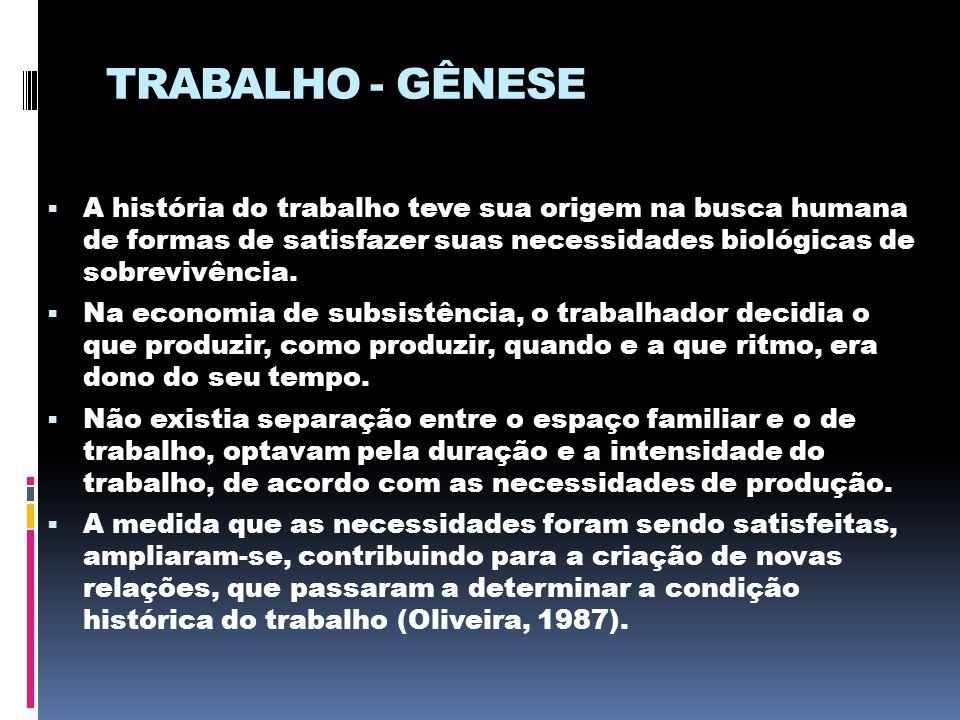 TRABALHO - GÊNESE A história do trabalho teve sua origem na busca humana de formas de satisfazer suas necessidades biológicas de sobrevivência.