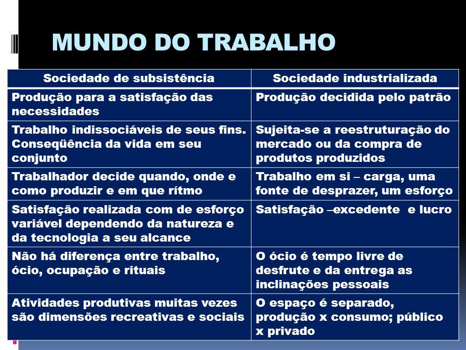 Sociedade de subsistência Sociedade industrializada