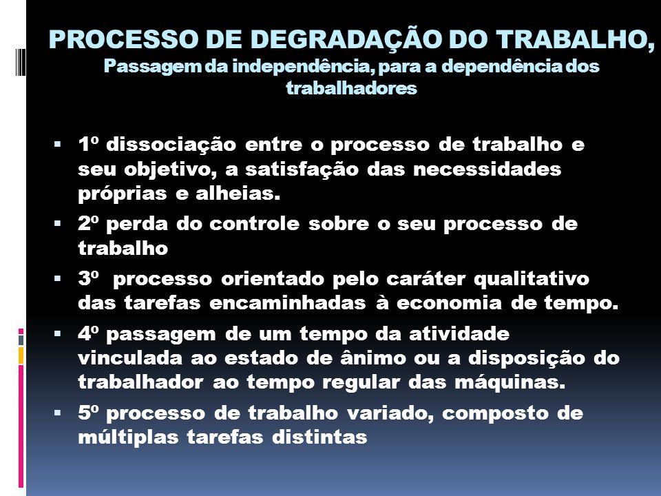 PROCESSO DE DEGRADAÇÃO DO TRABALHO, Passagem da independência, para a dependência dos trabalhadores