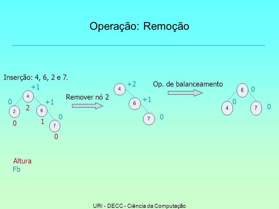 URI - DECC - Ciência da Computação