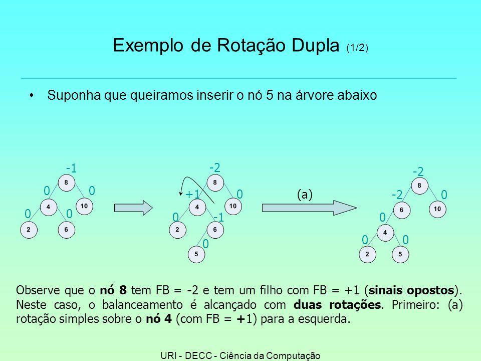 Exemplo de Rotação Dupla (1/2)