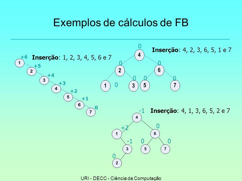 Exemplos de cálculos de FB