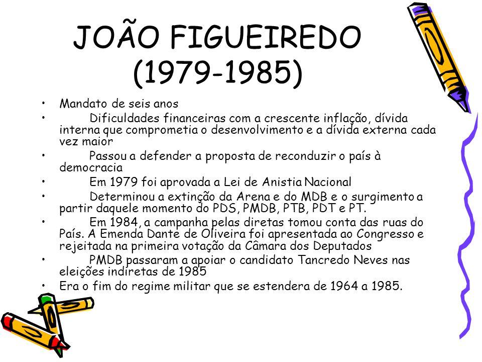 JOÃO FIGUEIREDO (1979-1985) Mandato de seis anos
