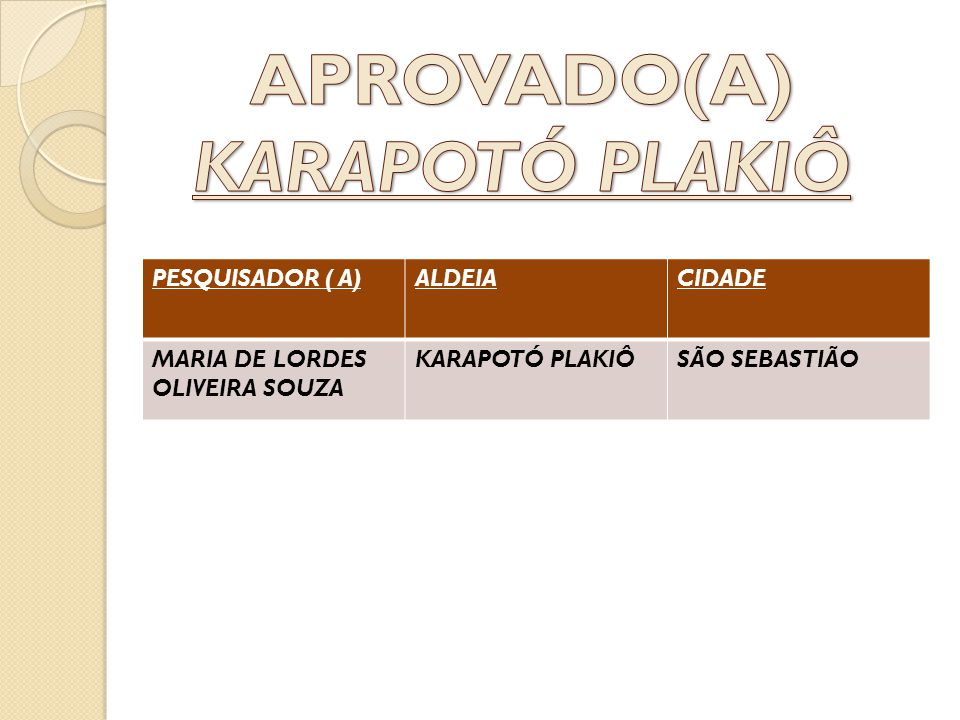 APROVADO(A) KARAPOTÓ PLAKIÔ