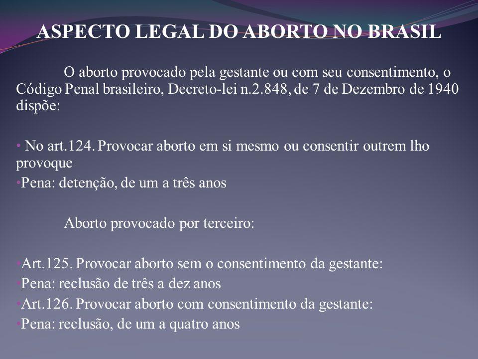 ASPECTO LEGAL DO ABORTO NO BRASIL