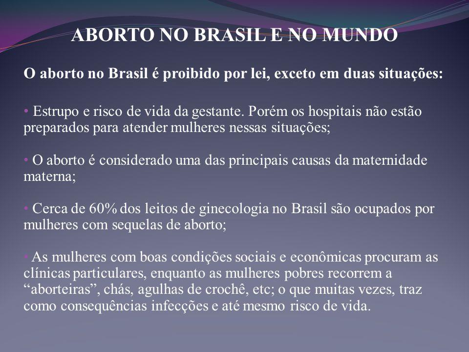 ABORTO NO BRASIL E NO MUNDO
