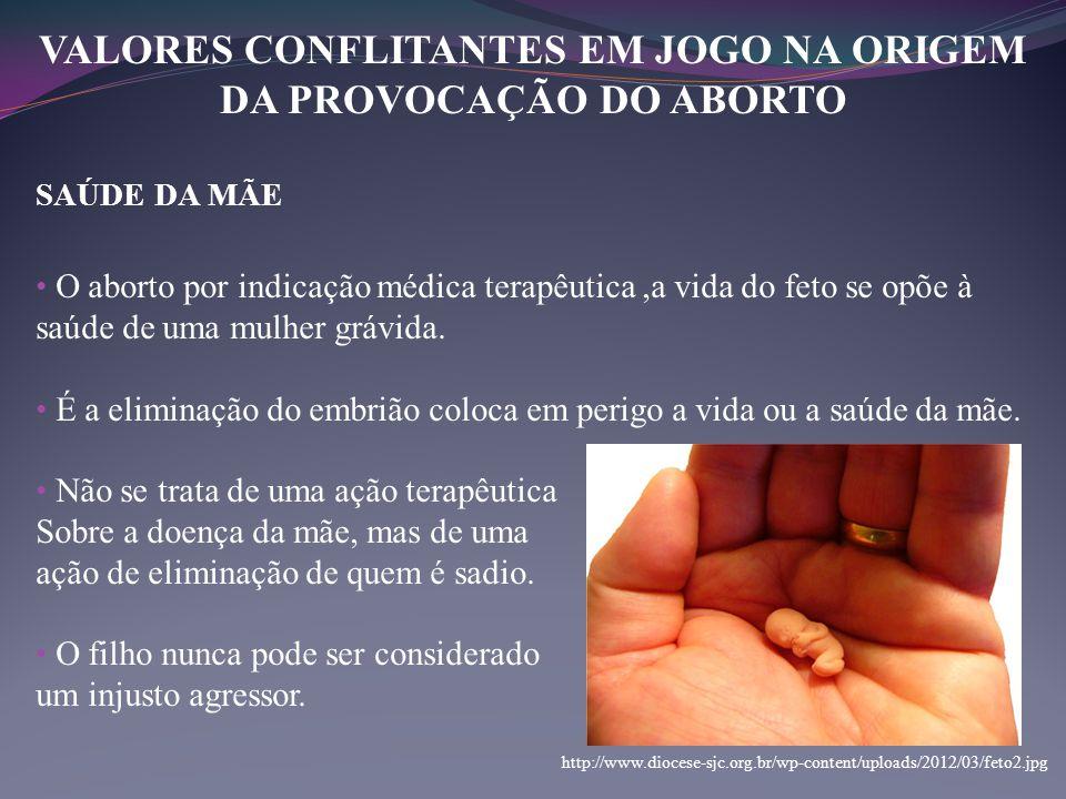 VALORES CONFLITANTES EM JOGO NA ORIGEM DA PROVOCAÇÃO DO ABORTO