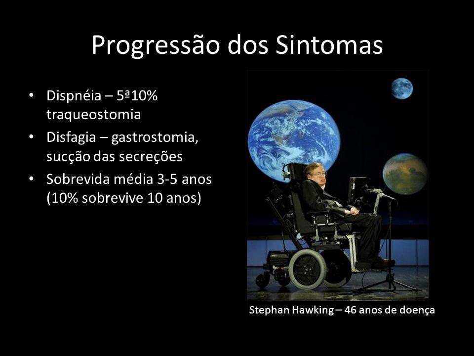 Progressão dos Sintomas