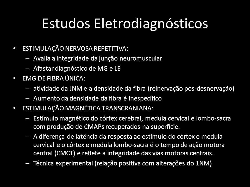 Estudos Eletrodiagnósticos