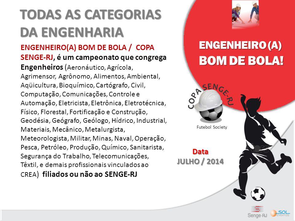 TODAS AS CATEGORIAS DA ENGENHARIA BOM DE BOLA! ENGENHEIRO (A)