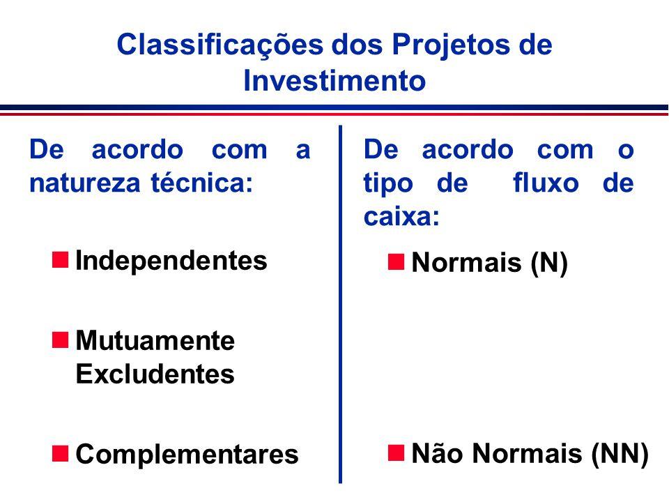 Classificações dos Projetos de Investimento