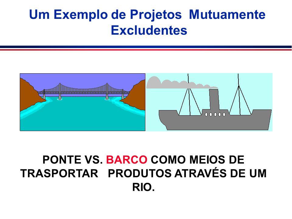 Um Exemplo de Projetos Mutuamente Excludentes
