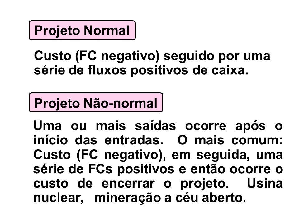 Projeto Normal Custo (FC negativo) seguido por uma série de fluxos positivos de caixa. Projeto Não-normal.