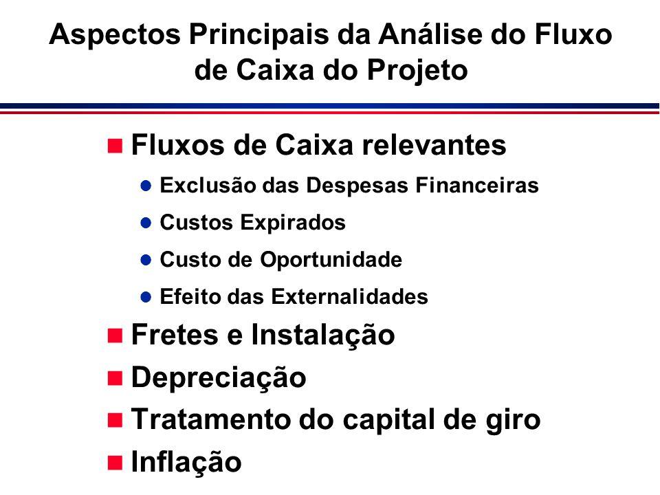 Aspectos Principais da Análise do Fluxo de Caixa do Projeto