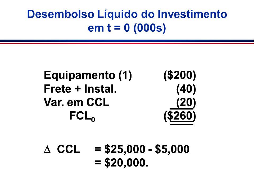 Desembolso Líquido do Investimento em t = 0 (000s)