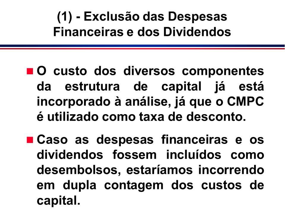 (1) - Exclusão das Despesas Financeiras e dos Dividendos