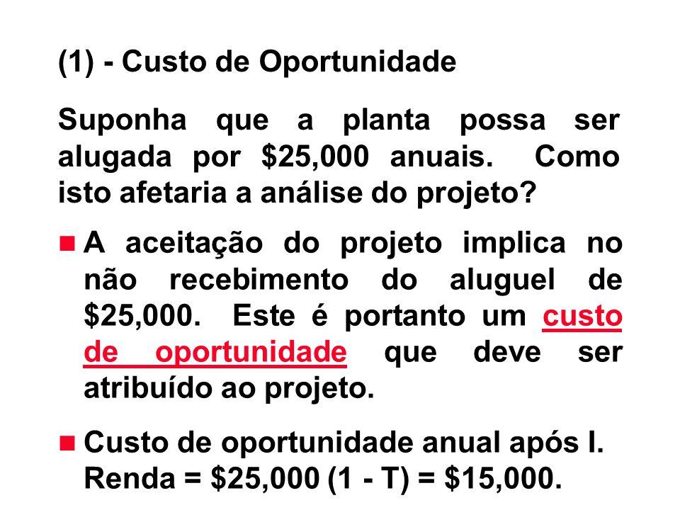 (1) - Custo de Oportunidade