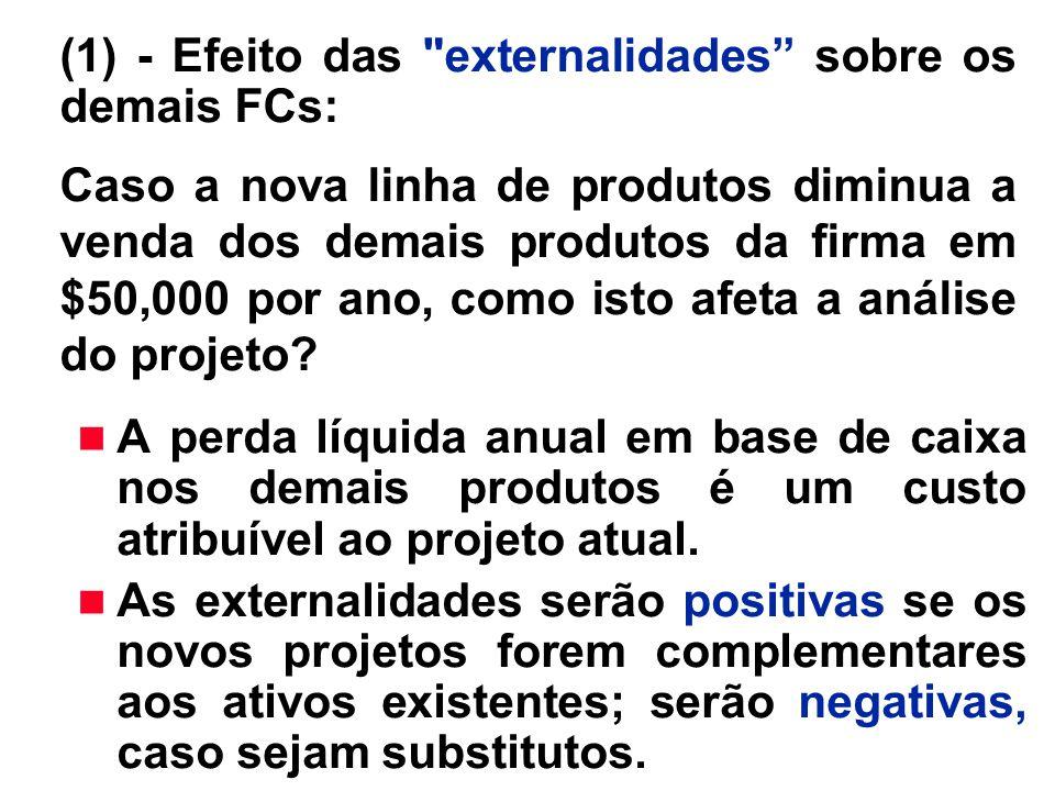 (1) - Efeito das externalidades sobre os demais FCs: