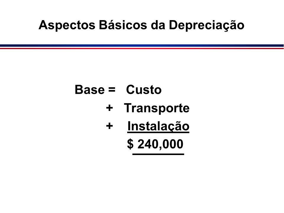 Aspectos Básicos da Depreciação