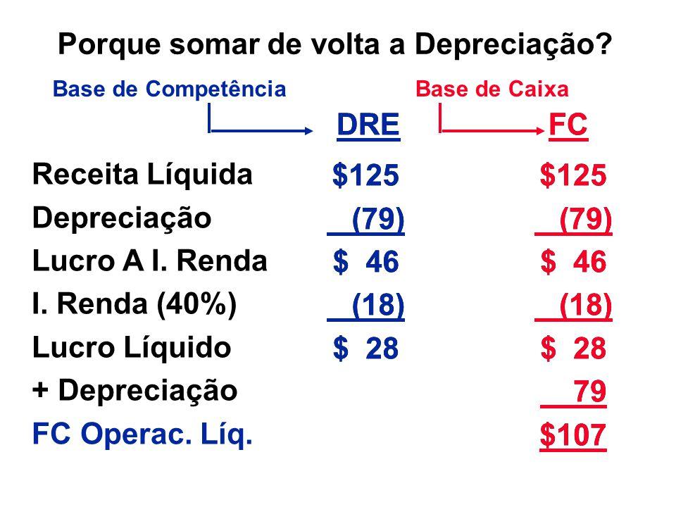DRE FC $125 (79) $ 46 (18) $ 28 $125 (79) $ 46 (18) $ 28 79 $107