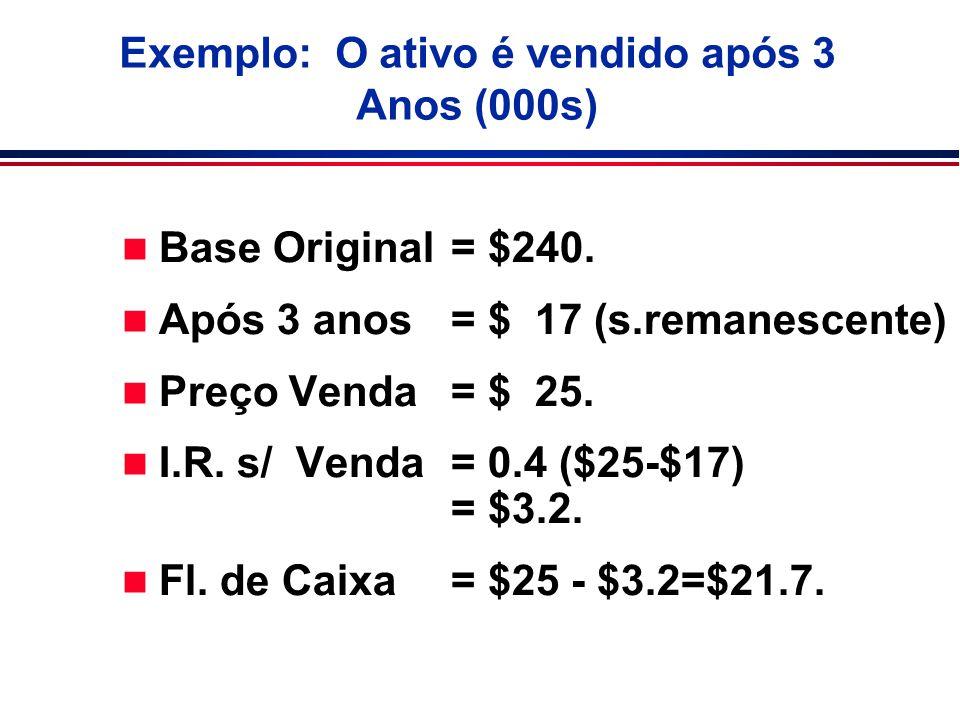 Exemplo: O ativo é vendido após 3 Anos (000s)
