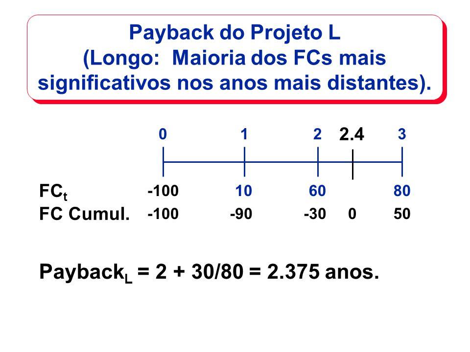 Payback do Projeto L (Longo: Maioria dos FCs mais significativos nos anos mais distantes).