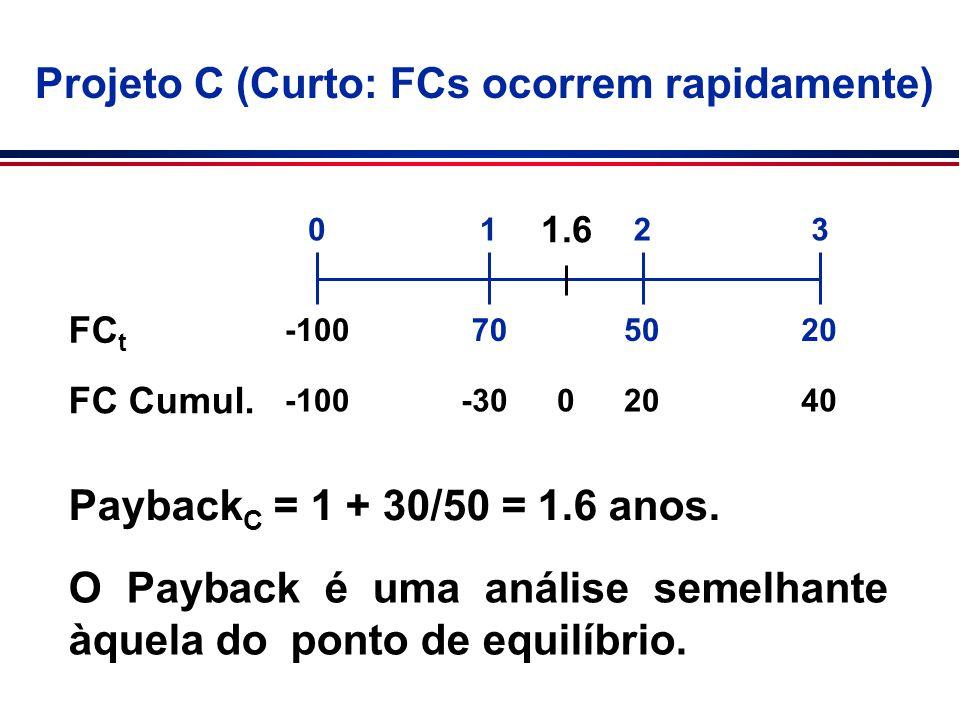 Projeto C (Curto: FCs ocorrem rapidamente)