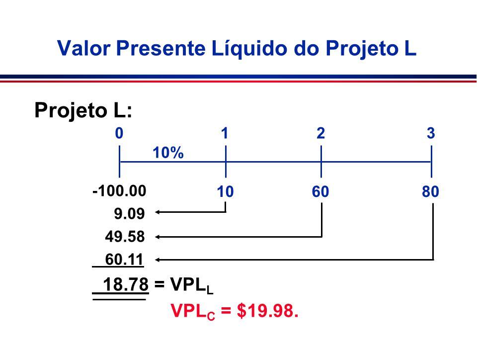 Valor Presente Líquido do Projeto L