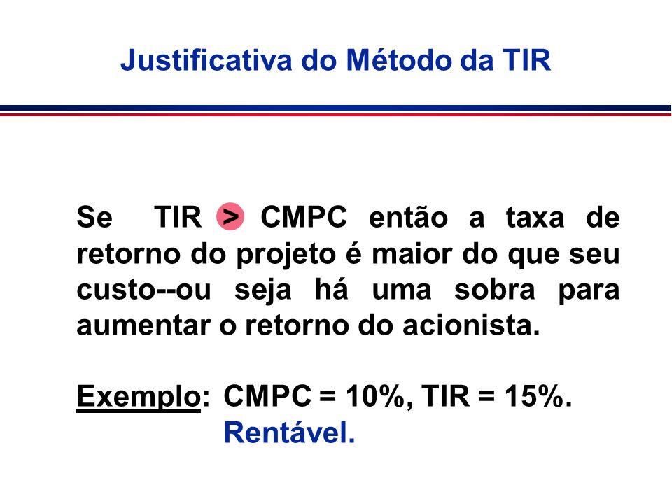 Justificativa do Método da TIR